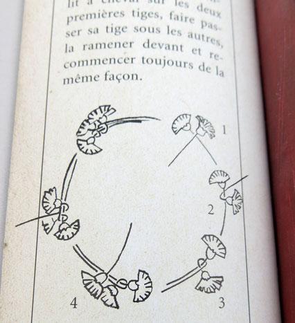schema couronne de Fleurs