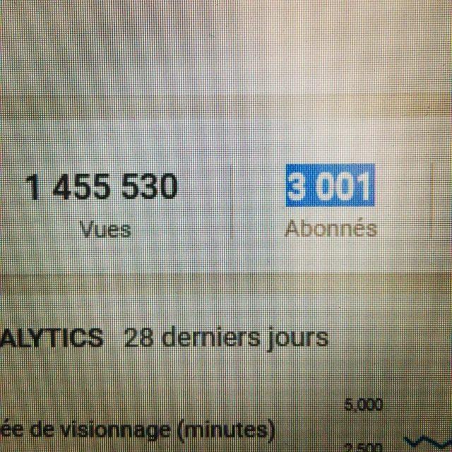 WAHOU ! Jai pass le cap des 3000 abonns !!!!hellip